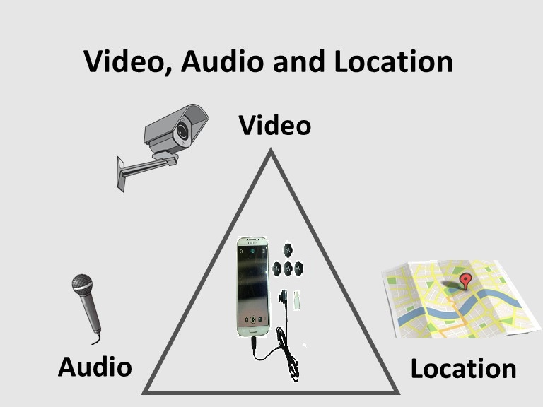 Infodraw Smartphone based Body-Worn Cellular Video Transmission